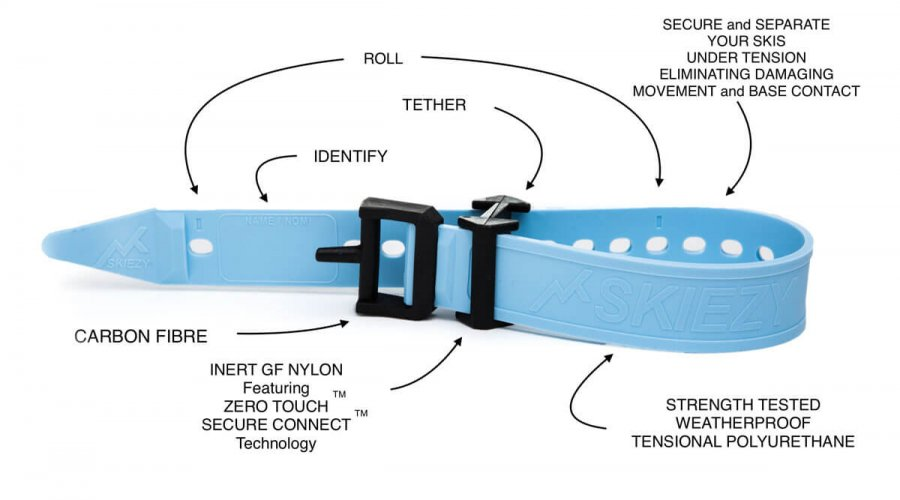 Description of how a skiezy ski strap is different